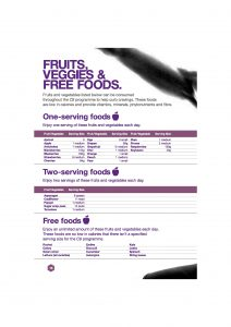 Clean 9 free foods list